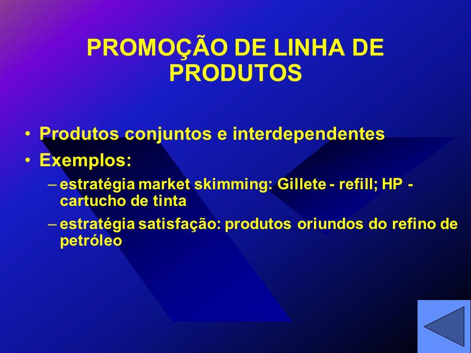 PROMOÇÃO DE LINHA DE PRODUTOS Produtos conjuntos e interdependentes Exemplos: –estratégia market skimming: Gillete - refill; HP - cartucho de tinta –estratégia satisfação: produtos oriundos do refino de petróleo