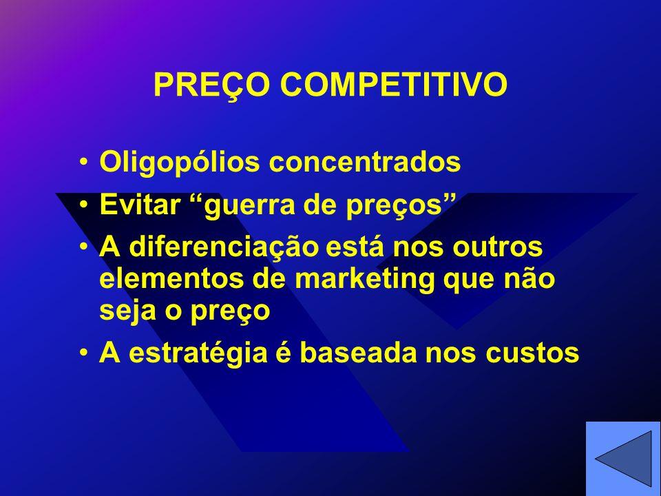 PREÇO COMPETITIVO Oligopólios concentrados Evitar guerra de preços A diferenciação está nos outros elementos de marketing que não seja o preço A estratégia é baseada nos custos