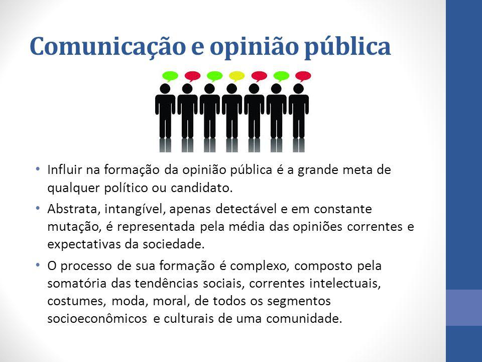 Comunicação e opinião pública Influir na formação da opinião pública é a grande meta de qualquer político ou candidato. Abstrata, intangível, apenas d