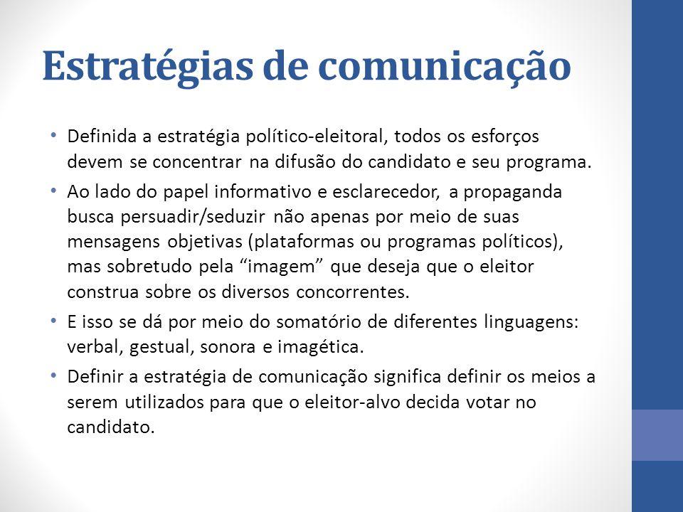 Estratégias de comunicação Definida a estratégia político-eleitoral, todos os esforços devem se concentrar na difusão do candidato e seu programa. Ao