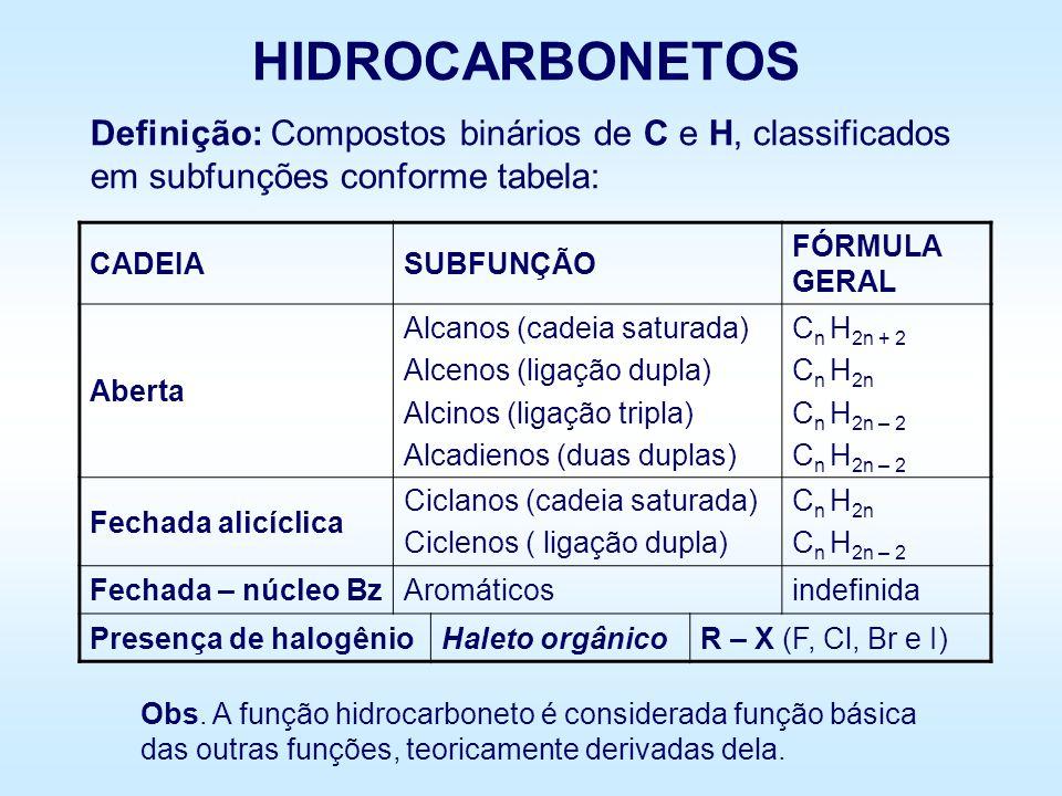 FUNÇÕES ORGÂNICAS Definição: substâncias que possuem grupo funcional comum, que lhe conferem propriedades químicas semelhantes. HIDROCARBONETOS – funç