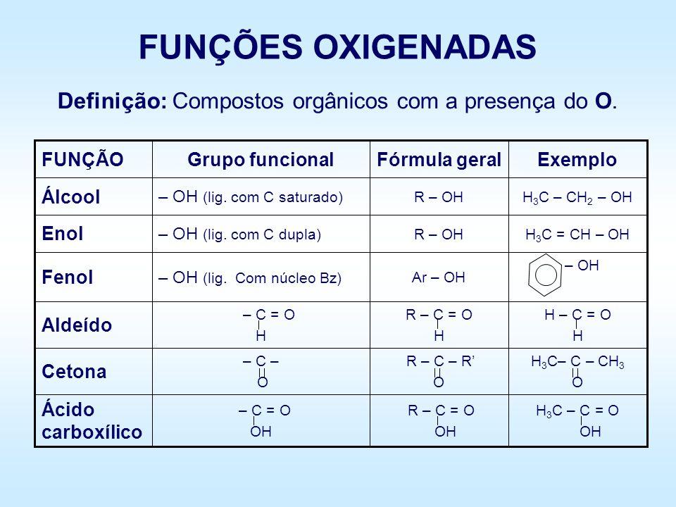 HIDROCARBONETOS Definição: Compostos binários de C e H, classificados em subfunções conforme tabela: CADEIASUBFUNÇÃO FÓRMULA GERAL Aberta Alcanos (cad