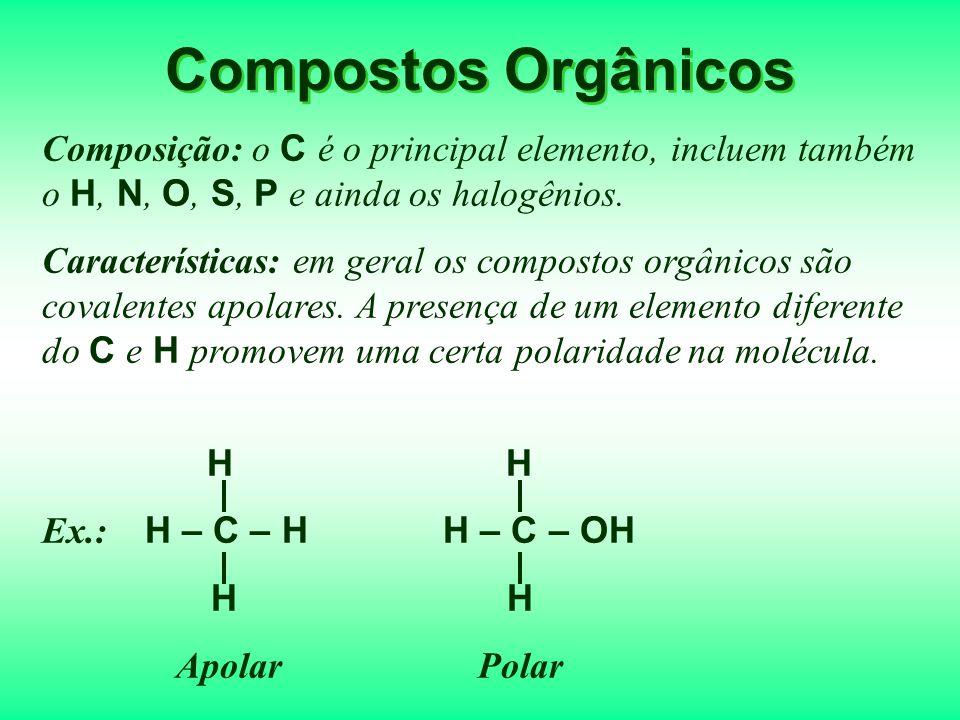 QUÍMICA ORGÂNICA Definição atual: é o ramo da química que estuda os compostos do carbono. Reação de Friedrich Wöhler (1828): NH 2 NH 4 CNO  O = C Cia