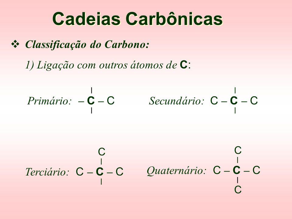 Ponto de fusão e ebulição: inferiores aos compostos inorgânicos, a maioria apresenta instabilidade térmica. Isomeria: compostos com a mesma fórmula mo
