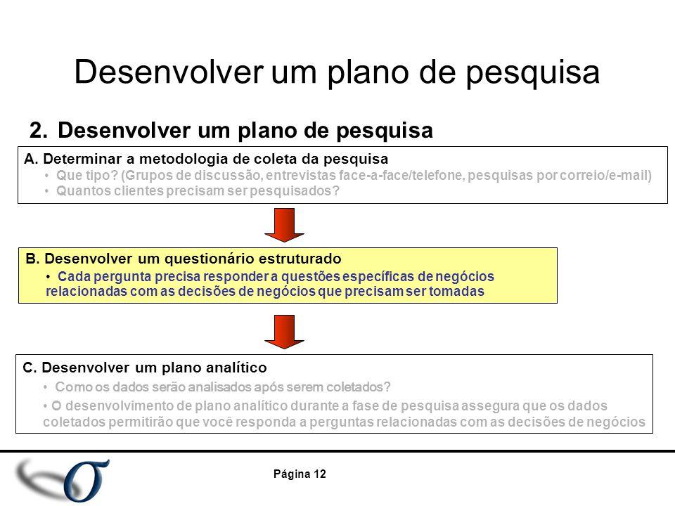 Página 12 Desenvolver um plano de pesquisa 2.Desenvolver um plano de pesquisa B. Desenvolver um questionário estruturado Cada pergunta precisa respond
