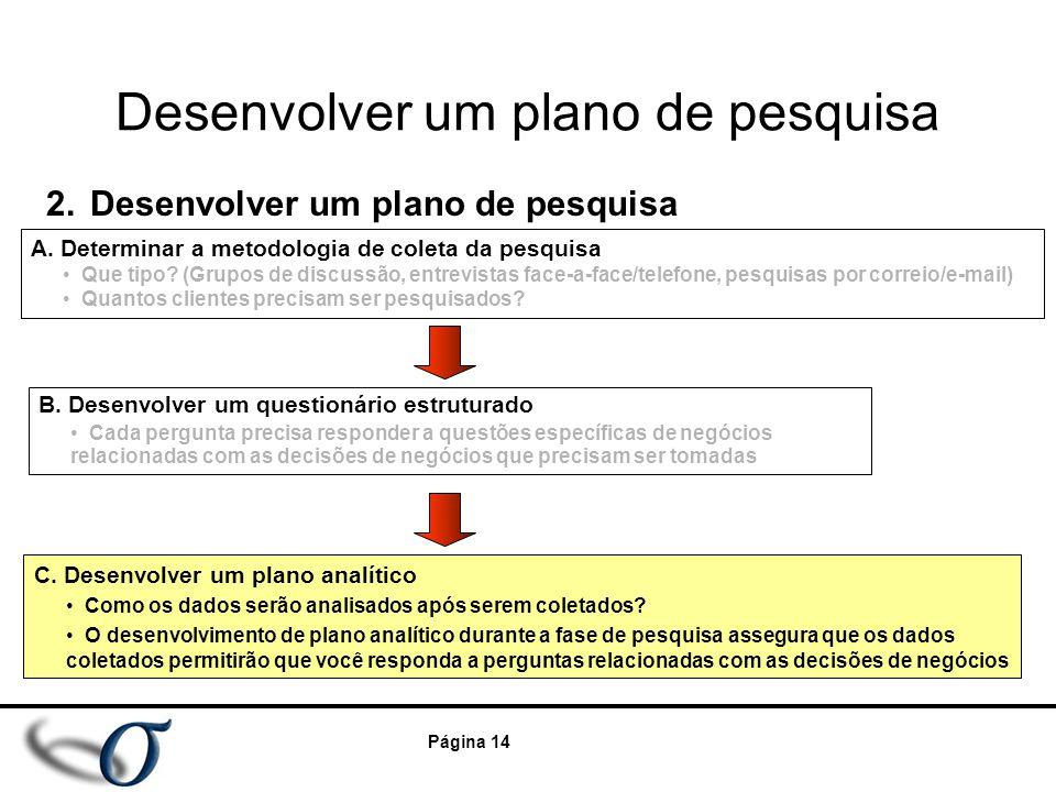 Página 14 Desenvolver um plano de pesquisa 2.Desenvolver um plano de pesquisa B. Desenvolver um questionário estruturado Cada pergunta precisa respond