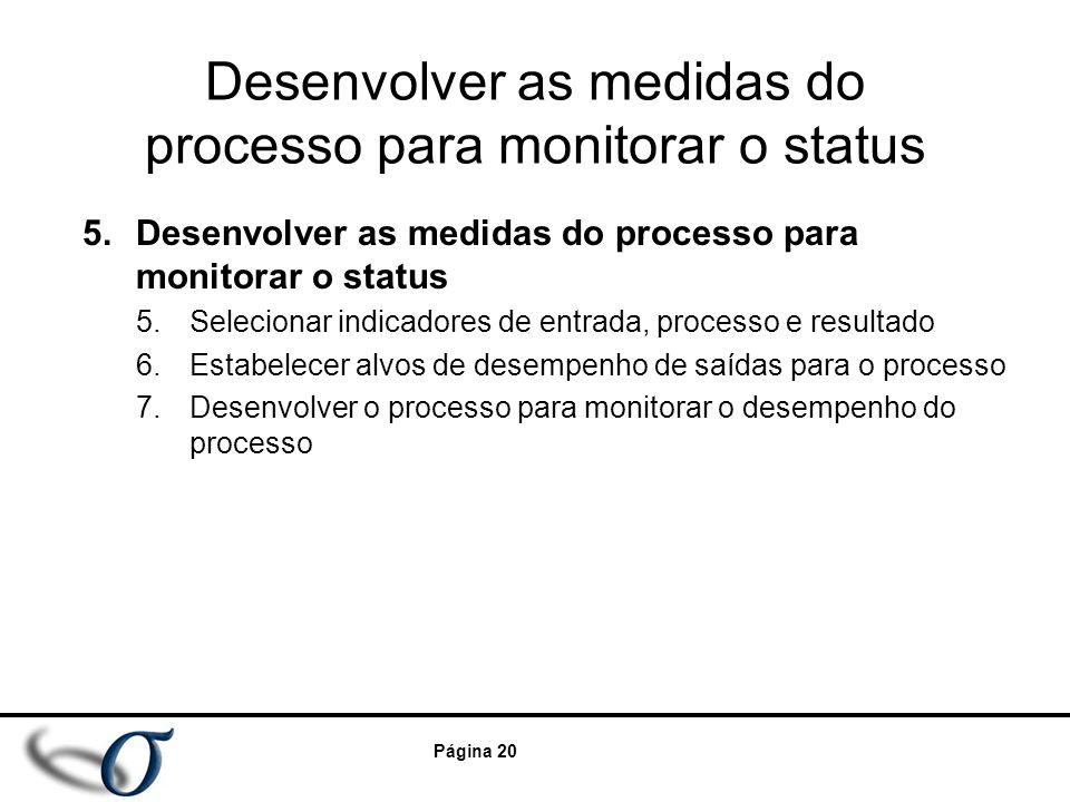 Página 20 5.Desenvolver as medidas do processo para monitorar o status 5.Selecionar indicadores de entrada, processo e resultado 6.Estabelecer alvos d