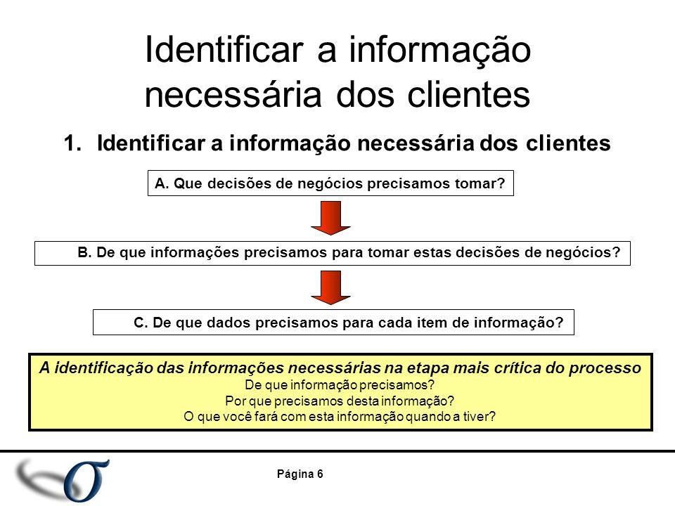 Página 6 Identificar a informação necessária dos clientes 1.Identificar a informação necessária dos clientes B. De que informações precisamos para tom