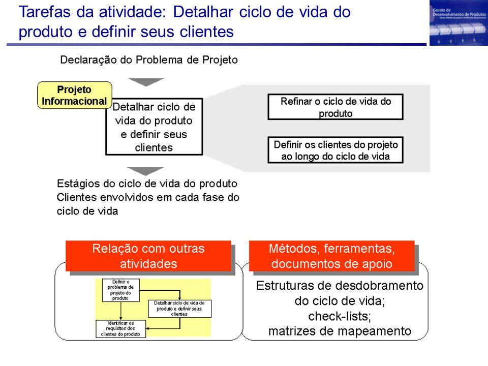 Tarefas da atividade: Detalhar ciclo de vida do produto e definir seus clientes