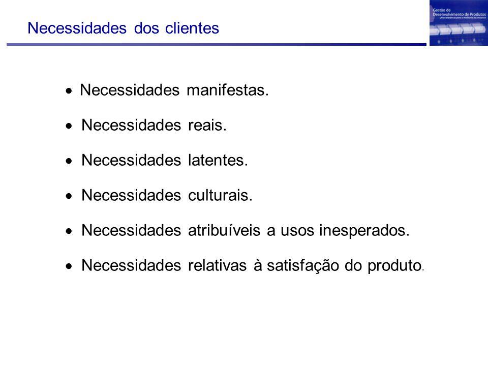 Necessidades dos clientes  Necessidades manifestas.  Necessidades reais.  Necessidades latentes.  Necessidades culturais.  Necessidades atribuíve