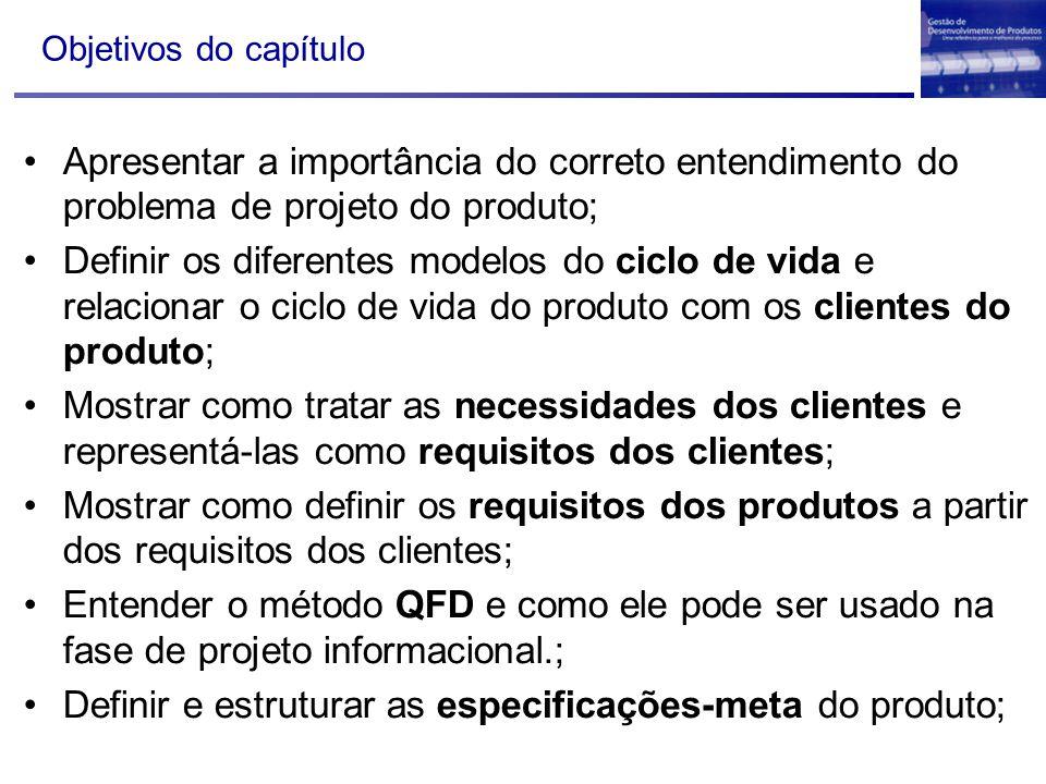 Objetivos do capítulo Apresentar a importância do correto entendimento do problema de projeto do produto; Definir os diferentes modelos do ciclo de vi
