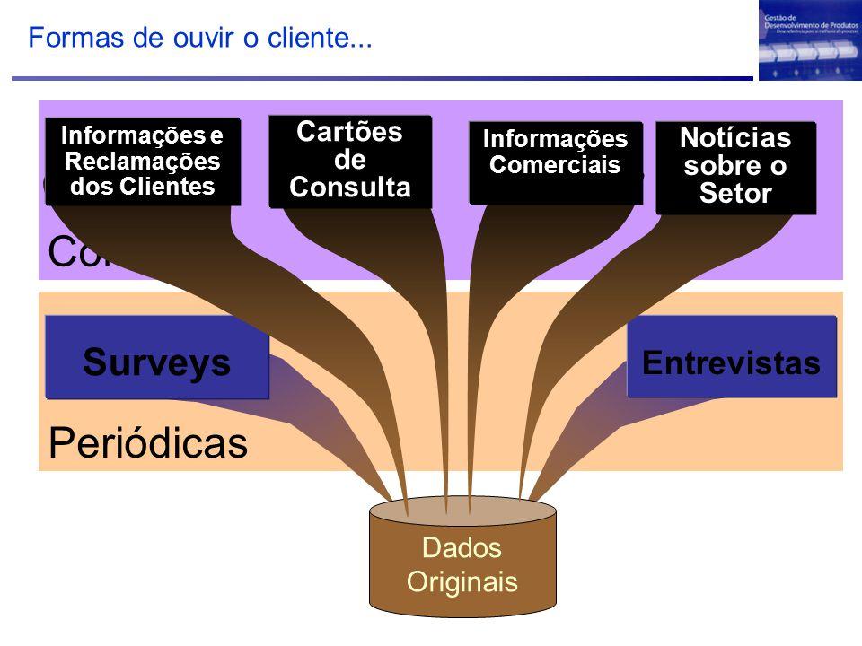 Periódicas Contínuas Dados Originais Surveys Entrevistas Informações e Reclamações dos Clientes Cartões de Consulta Informações Comerciais Notícias so
