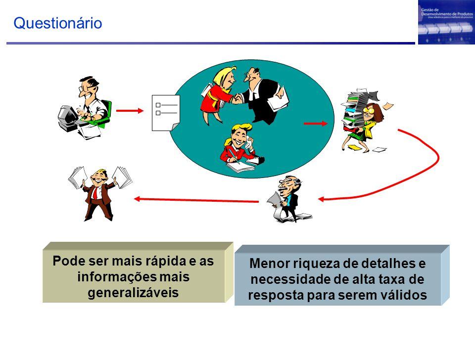 Questionário Pode ser mais rápida e as informações mais generalizáveis Menor riqueza de detalhes e necessidade de alta taxa de resposta para serem vál