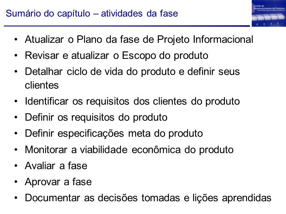 Sumário do capítulo – atividades da fase Atualizar o Plano da fase de Projeto Informacional Revisar e atualizar o Escopo do produto Detalhar ciclo de