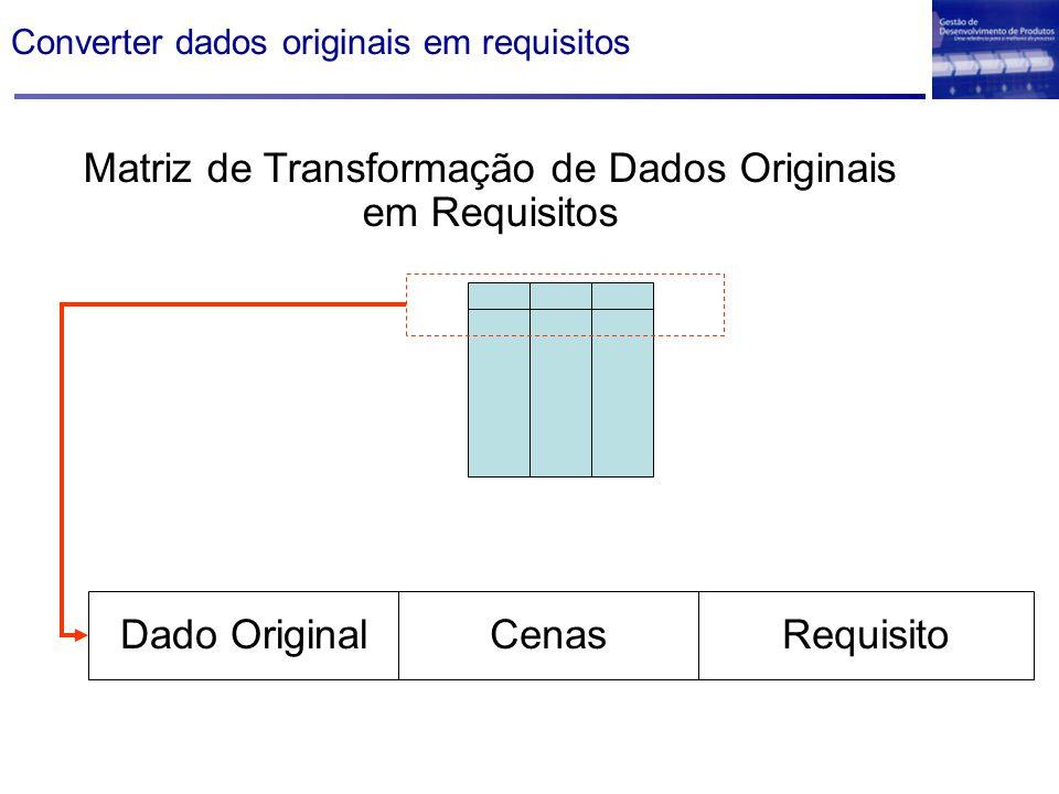 Converter dados originais em requisitos Matriz de Transformação de Dados Originais em Requisitos Dado OriginalCenasRequisito