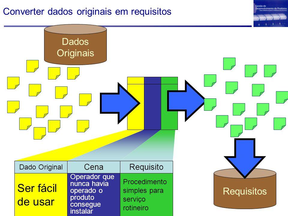 Converter dados originais em requisitos Cena Operador que nunca havia operado o produto consegue instalar Dado Original Ser fácil de usar Requisito Pr