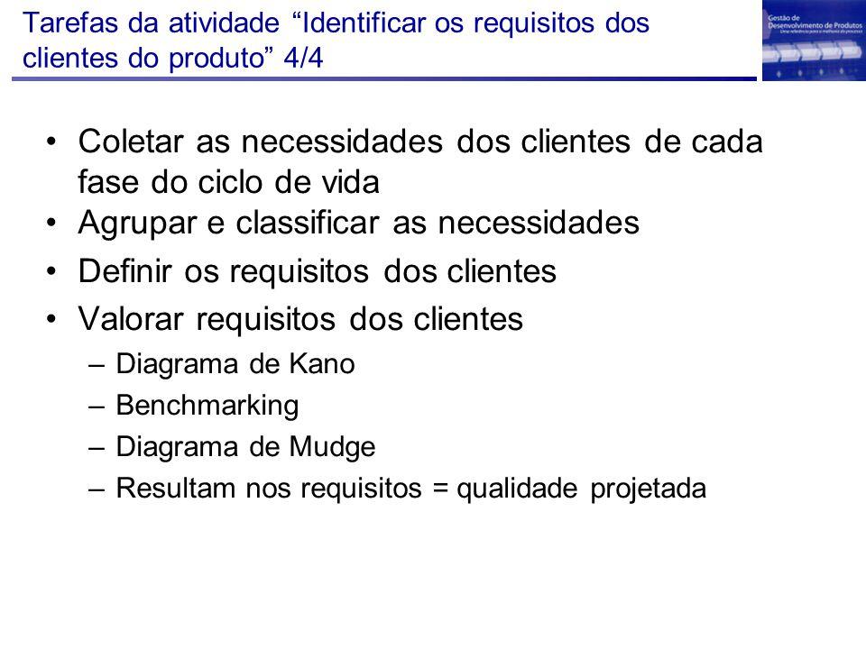 Coletar as necessidades dos clientes de cada fase do ciclo de vida Agrupar e classificar as necessidades Definir os requisitos dos clientes Valorar re