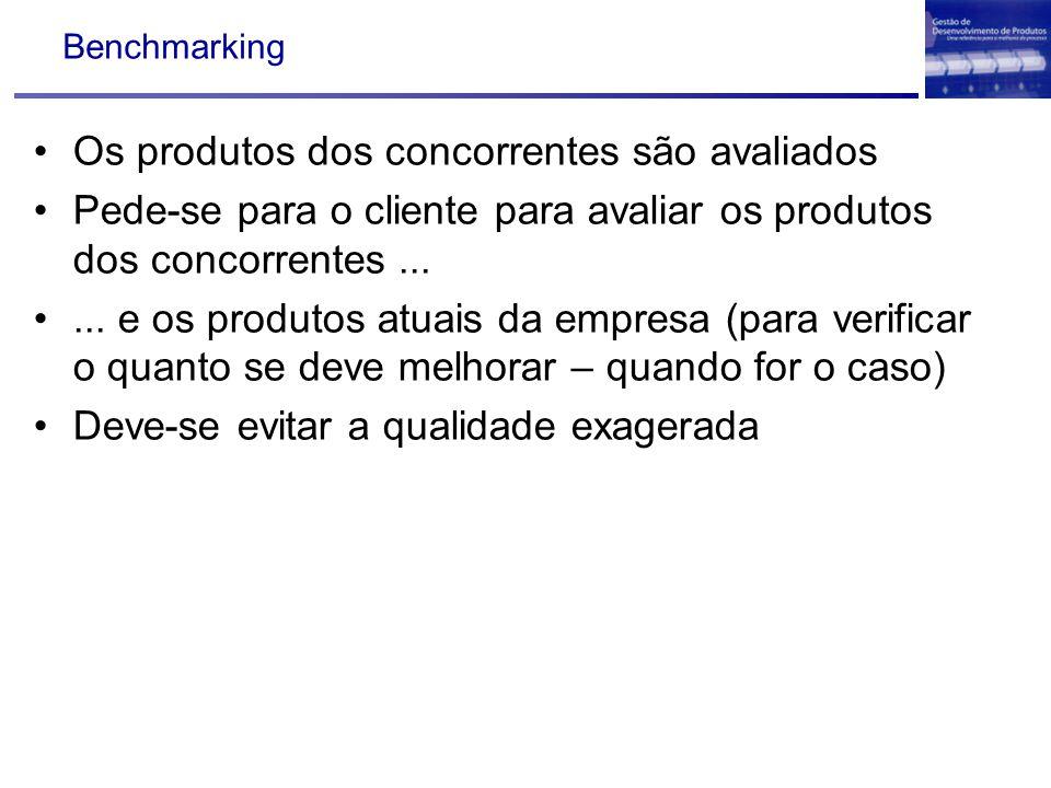 Benchmarking Os produtos dos concorrentes são avaliados Pede-se para o cliente para avaliar os produtos dos concorrentes...... e os produtos atuais da
