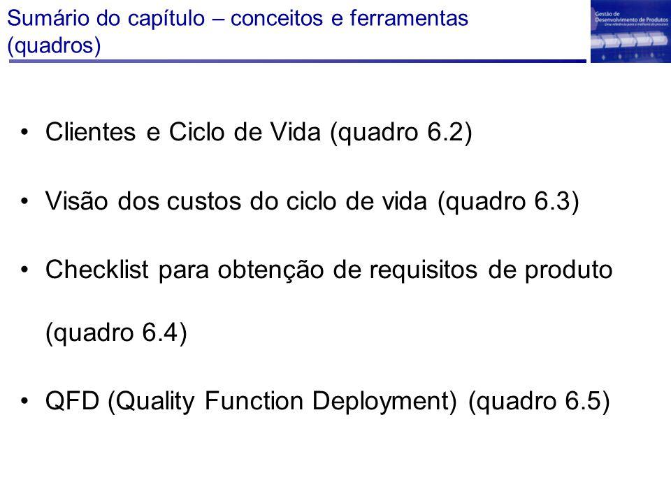 Clientes e Ciclo de Vida (quadro 6.2) Visão dos custos do ciclo de vida (quadro 6.3) Checklist para obtenção de requisitos de produto (quadro 6.4) QFD
