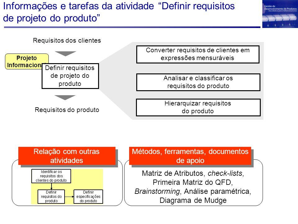 """Informações e tarefas da atividade """"Definir requisitos de projeto do produto"""" Converter requisitos de clientes em expressões mensuráveis Analisar e cl"""
