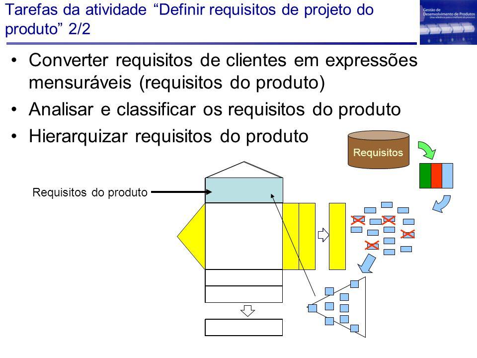 """Tarefas da atividade """"Definir requisitos de projeto do produto"""" 2/2 Converter requisitos de clientes em expressões mensuráveis (requisitos do produto)"""