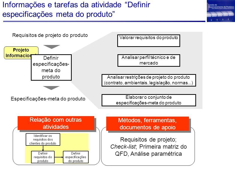 """Informações e tarefas da atividade """"Definir especificações meta do produto"""" Projeto Informacional Definir especificações- meta do produto Valorar requ"""