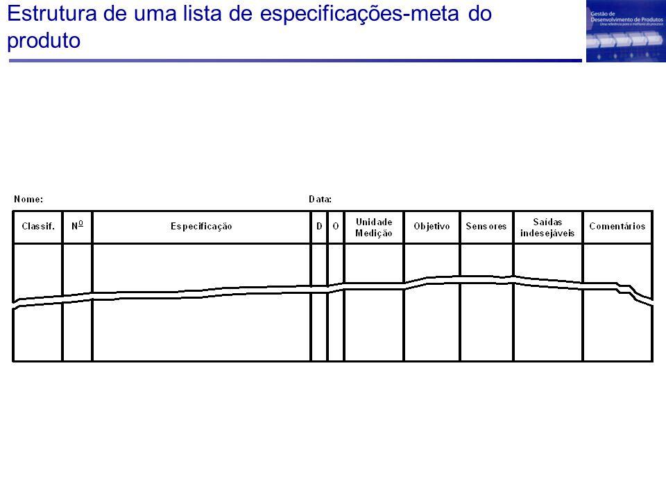 Estrutura de uma lista de especificações-meta do produto