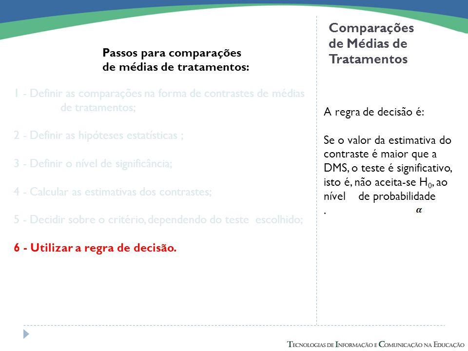 Comparações de Médias de Tratamentos Passos para comparações de médias de tratamentos: 1 - Definir as comparações na forma de contrastes de médias de