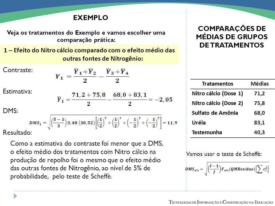 Tratamentos Nitro cálcio (Dose 1) Nitro cálcio (Dose 2) Sulfato de Amônia Uréia Testemunha COMPARAÇÕES DE MÉDIAS DE GRUPOS DE TRATAMENTOS EXEMPLO 1 –