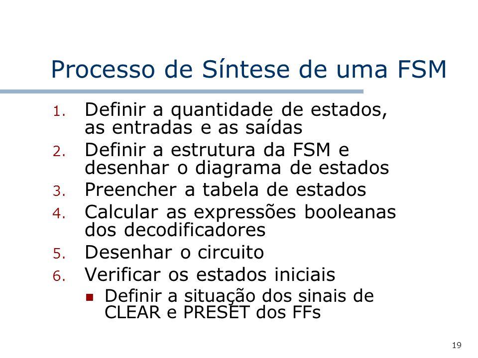 19 Processo de Síntese de uma FSM 1.Definir a quantidade de estados, as entradas e as saídas 2.