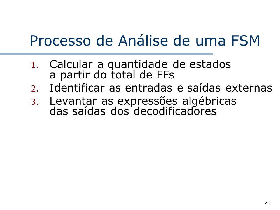 29 Processo de Análise de uma FSM 1.Calcular a quantidade de estados a partir do total de FFs 2.
