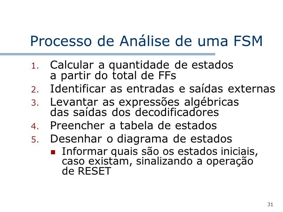 31 Processo de Análise de uma FSM 1.Calcular a quantidade de estados a partir do total de FFs 2.
