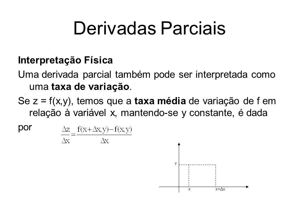 Derivadas Parciais Interpretação Física Uma derivada parcial também pode ser interpretada como uma taxa de variação.