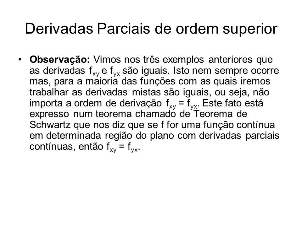 Derivadas Parciais de ordem superior Observação: Vimos nos três exemplos anteriores que as derivadas f xy e f yx são iguais.