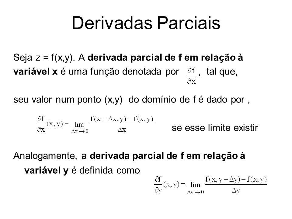 Derivadas Parciais Seja z = f(x,y).
