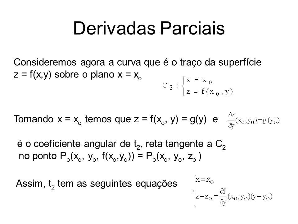 Derivadas Parciais Consideremos agora a curva que é o traço da superfície z = f(x,y) sobre o plano x = x o Tomando x = x o temos que z = f(x o, y) = g(y) e é o coeficiente angular de t 2, reta tangente a C 2 no ponto P o (x o, y o, f(x o,y o )) = P o (x o, y o, z o ) Assim, t 2 tem as seguintes equações