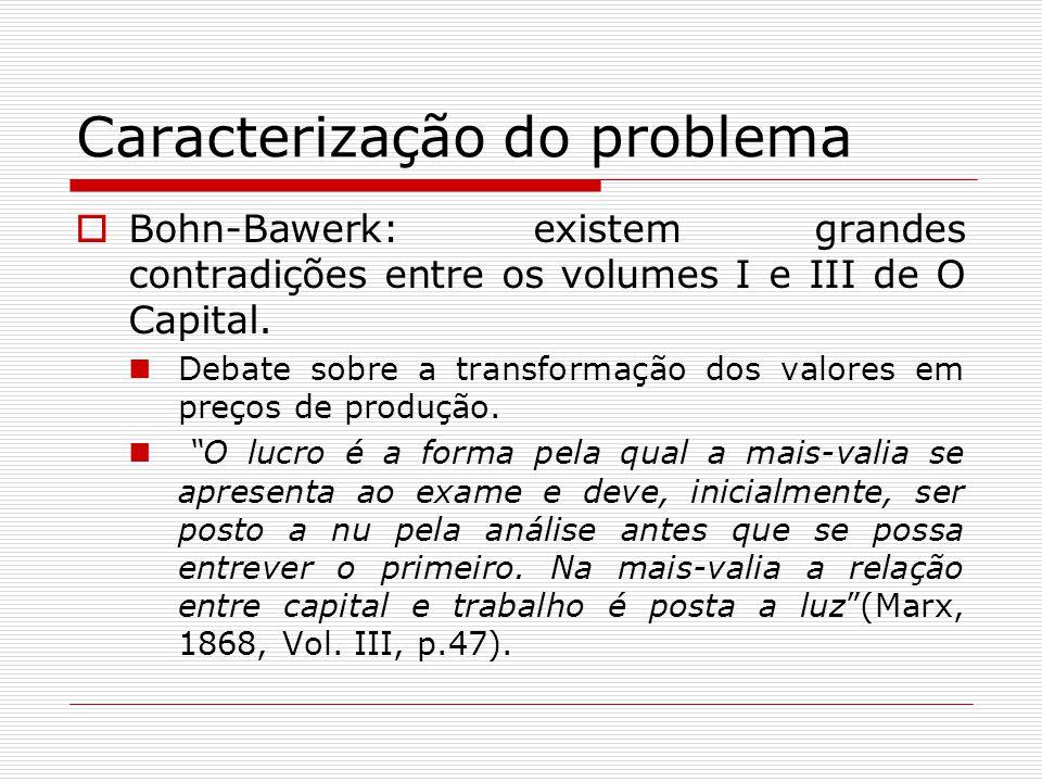 Caracterização do problema  Bohn-Bawerk: existem grandes contradições entre os volumes I e III de O Capital.