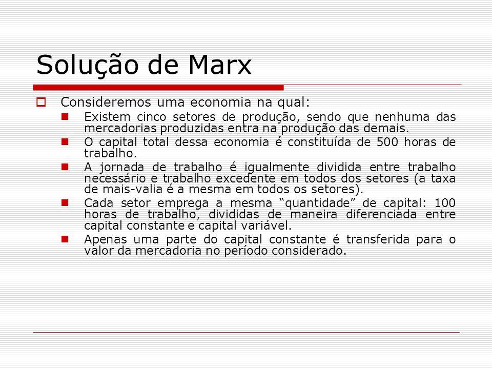 Solução de Marx  Consideremos uma economia na qual: Existem cinco setores de produção, sendo que nenhuma das mercadorias produzidas entra na produção das demais.