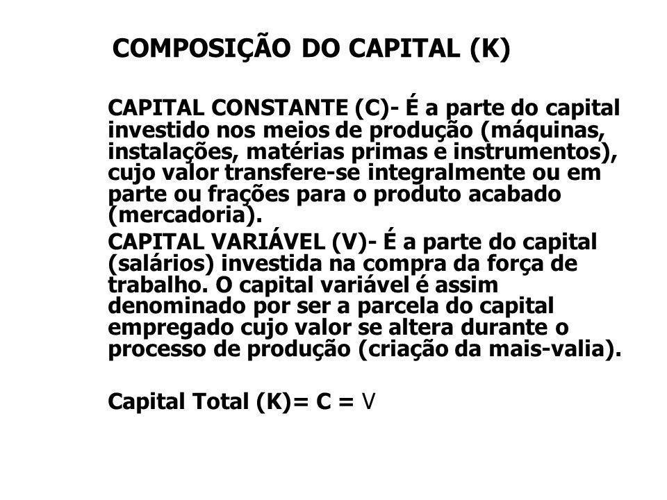 COMPOSIÇÃO DO CAPITAL (K) CAPITAL CONSTANTE (C)- É a parte do capital investido nos meios de produção (máquinas, instalações, matérias primas e instrumentos), cujo valor transfere-se integralmente ou em parte ou frações para o produto acabado (mercadoria).