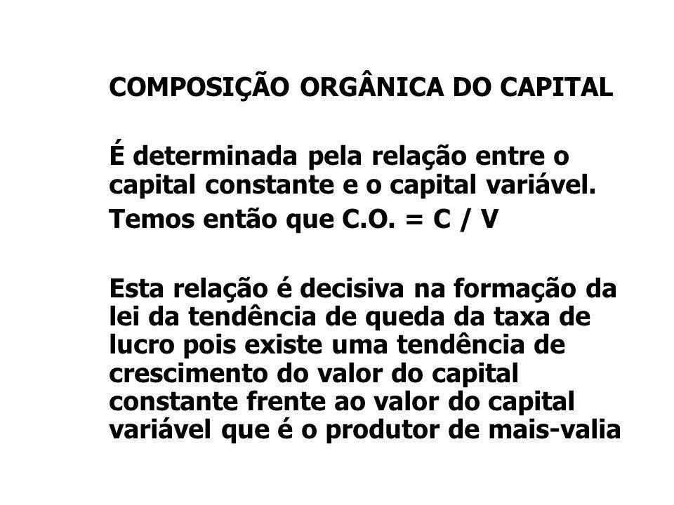 COMPOSIÇÃO ORGÂNICA DO CAPITAL É determinada pela relação entre o capital constante e o capital variável. Temos então que C.O. = C / V Esta relação é