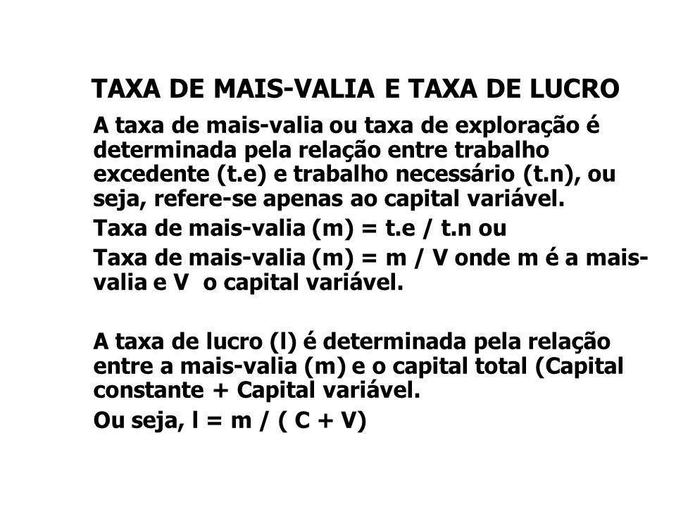 TAXA DE MAIS-VALIA E TAXA DE LUCRO A taxa de mais-valia ou taxa de exploração é determinada pela relação entre trabalho excedente (t.e) e trabalho necessário (t.n), ou seja, refere-se apenas ao capital variável.