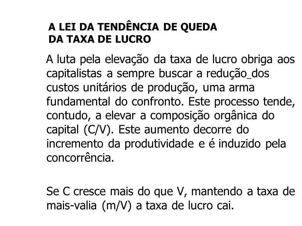 A LEI DA TENDÊNCIA DE QUEDA DA TAXA DE LUCRO A luta pela elevação da taxa de lucro obriga aos capitalistas a sempre buscar a redução dos custos unitár