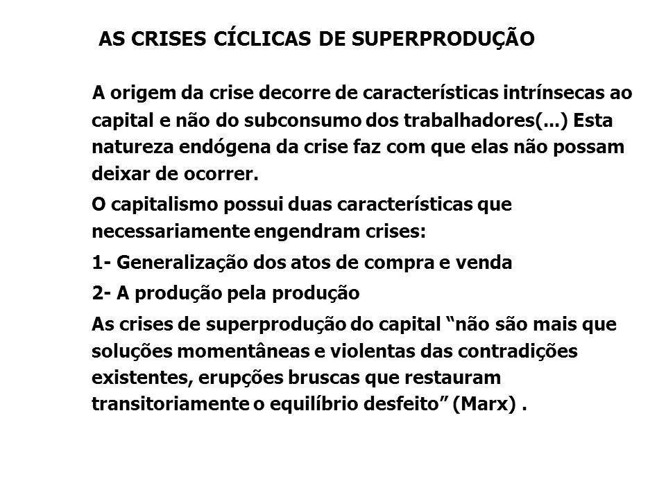 AS CRISES CÍCLICAS DE SUPERPRODUÇÃO A origem da crise decorre de características intrínsecas ao capital e não do subconsumo dos trabalhadores(...) Esta natureza endógena da crise faz com que elas não possam deixar de ocorrer.