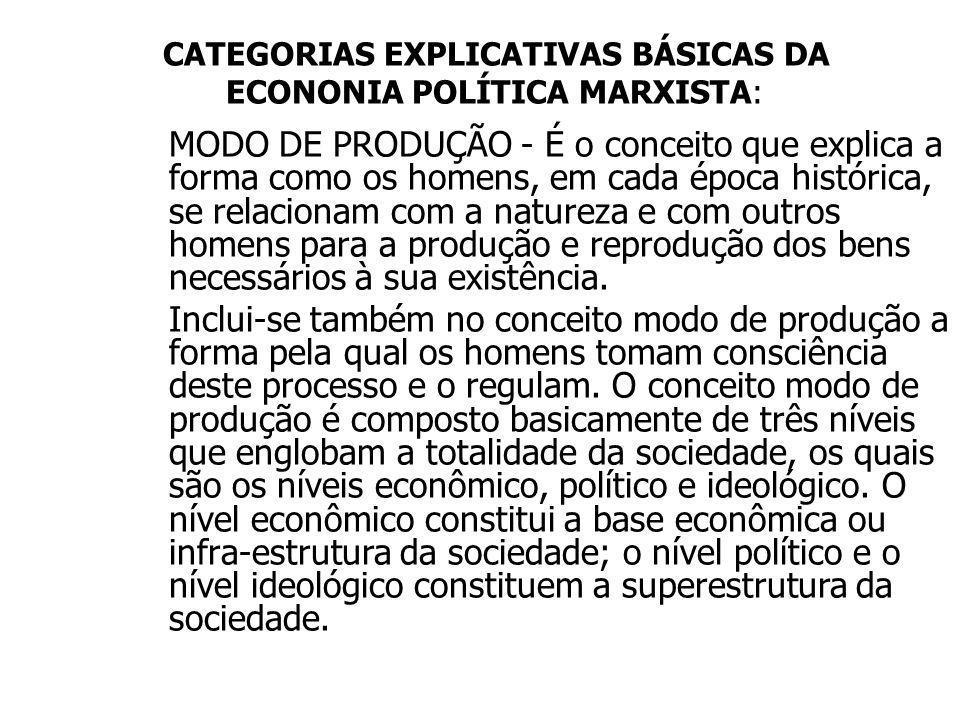 CATEGORIAS EXPLICATIVAS BÁSICAS DA ECONONIA POLÍTICA MARXISTA: MODO DE PRODUÇÃO - É o conceito que explica a forma como os homens, em cada época histó