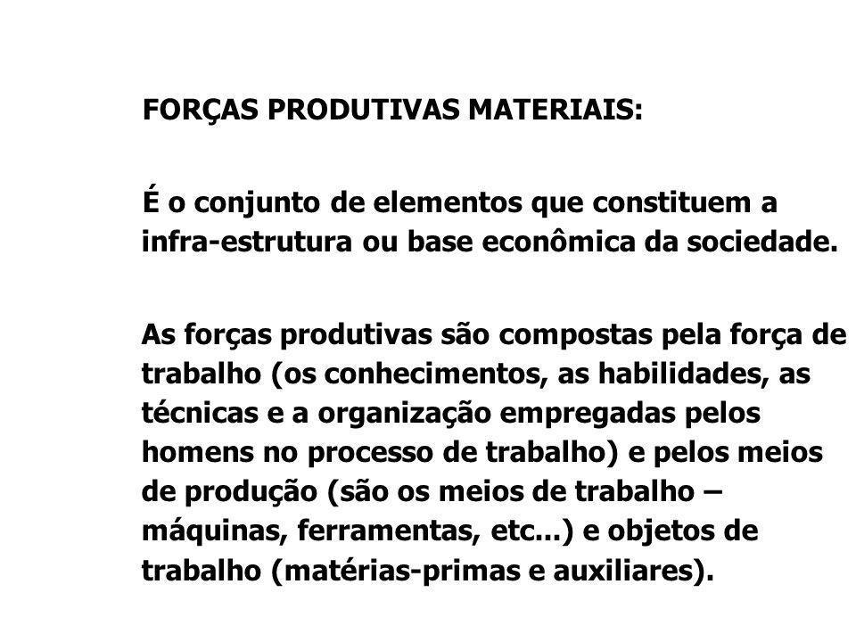 FORÇAS PRODUTIVAS MATERIAIS: É o conjunto de elementos que constituem a infra-estrutura ou base econômica da sociedade. As forças produtivas são compo
