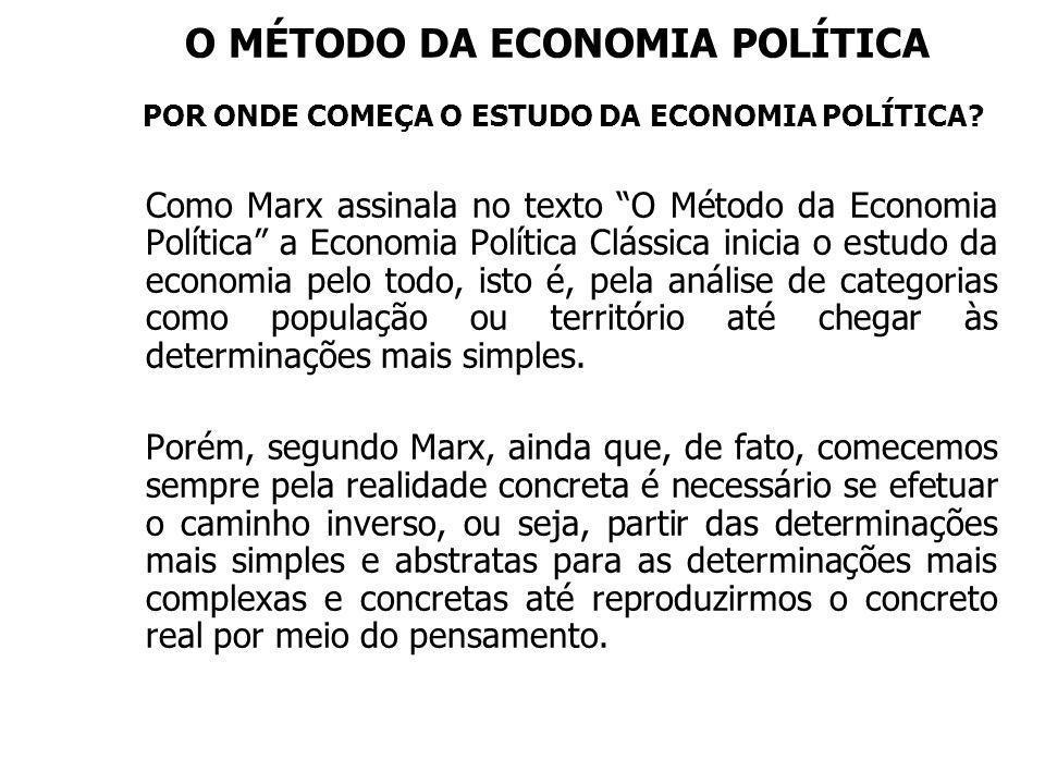 O MÉTODO DA ECONOMIA POLÍTICA POR ONDE COMEÇA O ESTUDO DA ECONOMIA POLÍTICA.