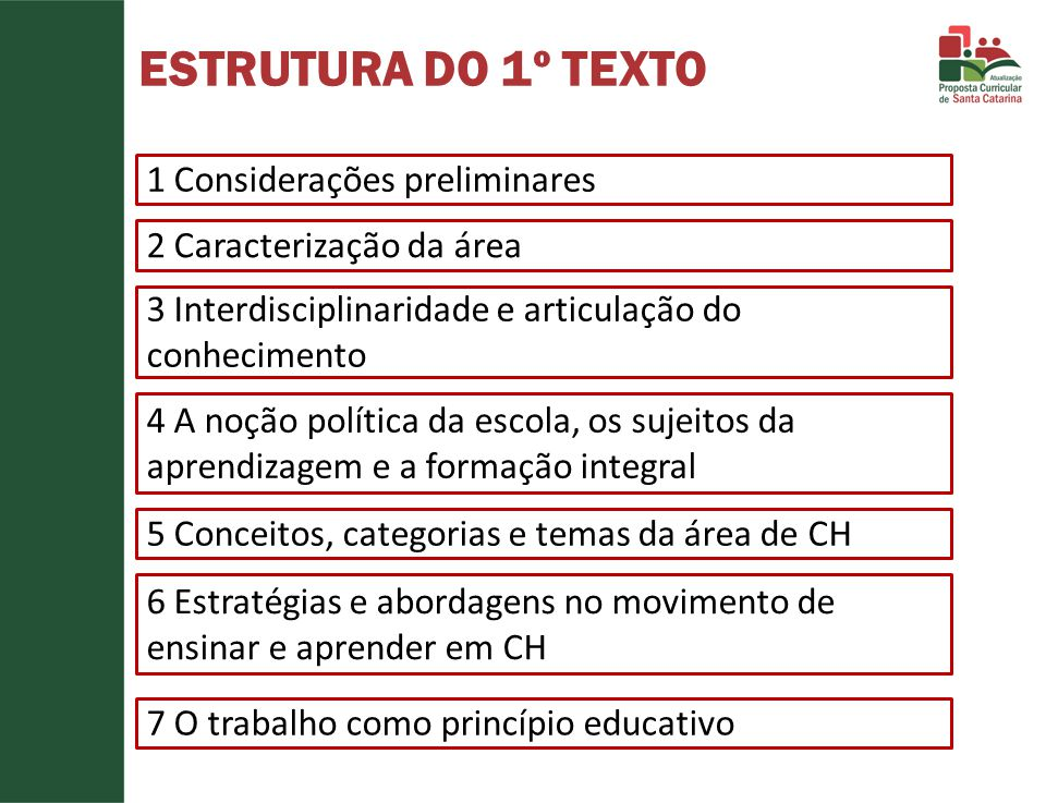 ESTRUTURA DO 1º TEXTO 1 Considerações preliminares 2 Caracterização da área 3 Interdisciplinaridade e articulação do conhecimento 6 Estratégias e abor