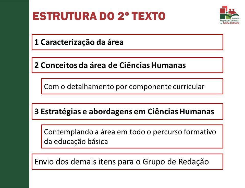 ESTRUTURA DO 2º TEXTO 1 Caracterização da área 3 Estratégias e abordagens em Ciências Humanas 2 Conceitos da área de Ciências Humanas Com o detalhamen