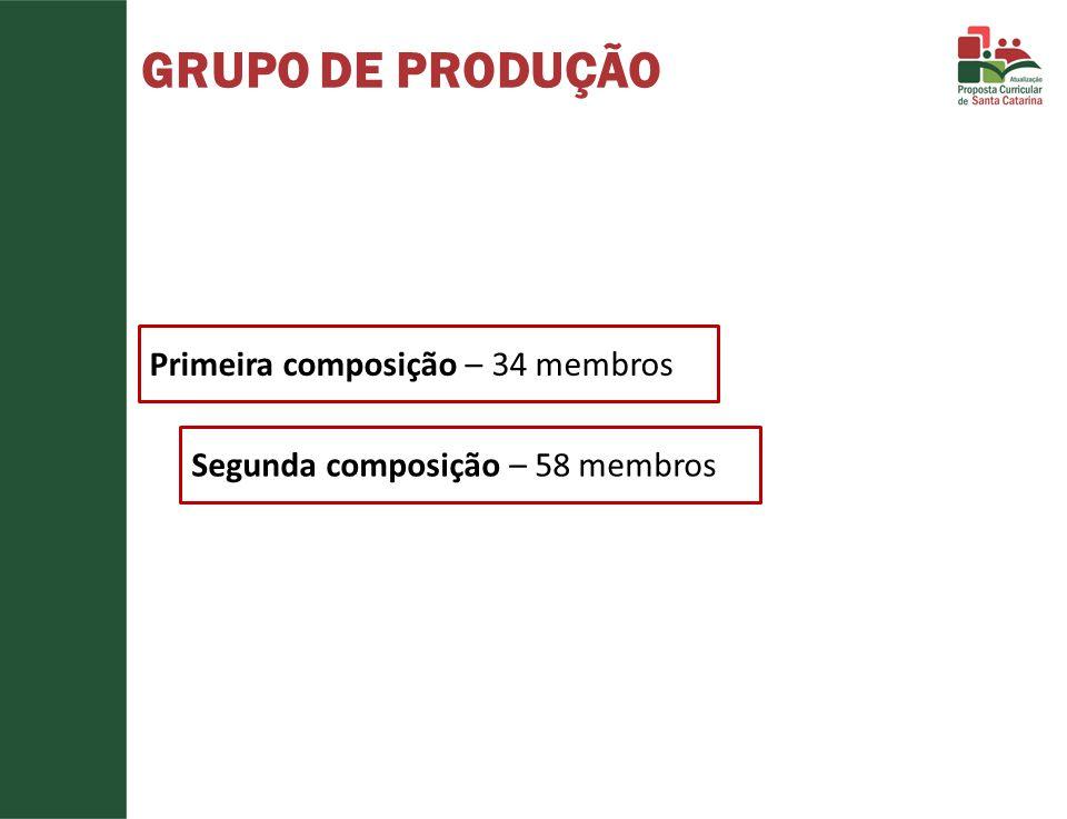 GRUPO DE PRODUÇÃO Primeira composição – 34 membros Segunda composição – 58 membros