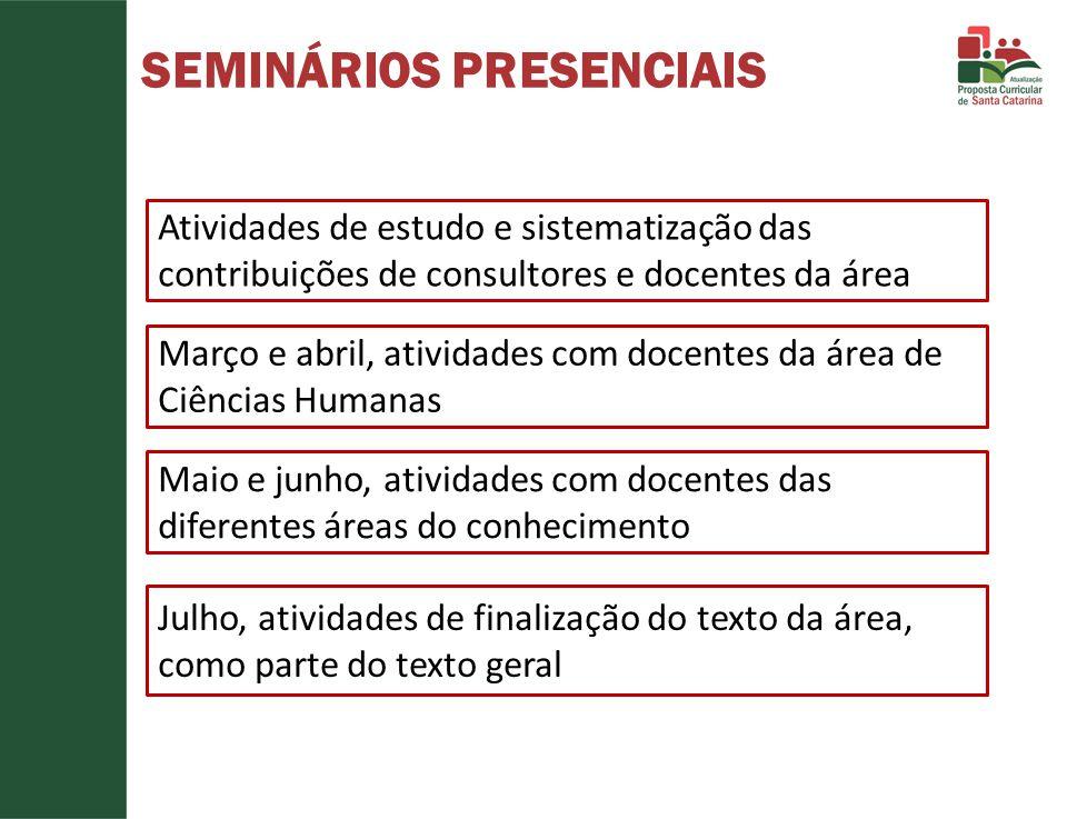 SEMINÁRIOS PRESENCIAIS Março e abril, atividades com docentes da área de Ciências Humanas Maio e junho, atividades com docentes das diferentes áreas d